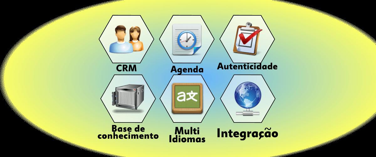 componentes de Intranet