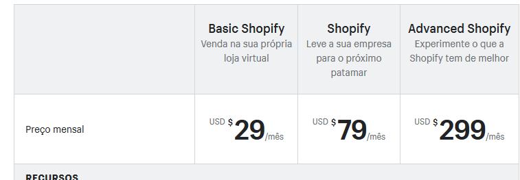 Planos Shopify